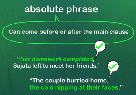 The Subtle Job That Absolute Phrases Do