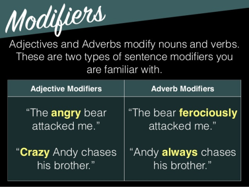 A Quick Review In Choosing And Using Modifiers