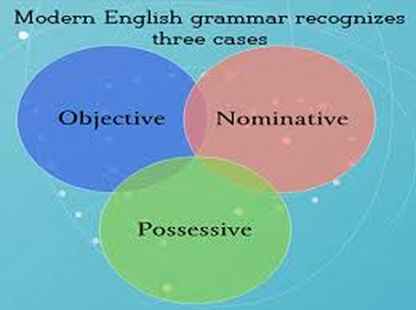 Dealing with annoying english grammar errors 11th in a series of 14 definition of case it is any of the three forms that a noun pronoun or modifier takes to indicate its functional role in a sentence stopboris Image collections