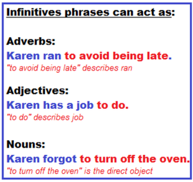How Infinitive Phrases Work