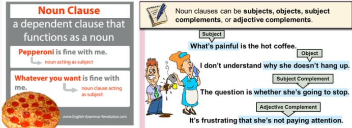 noun clause as subject of sentence