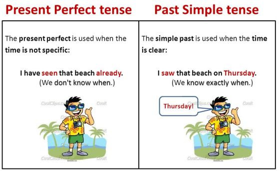 Clarifying the usage of the present perfect tense
