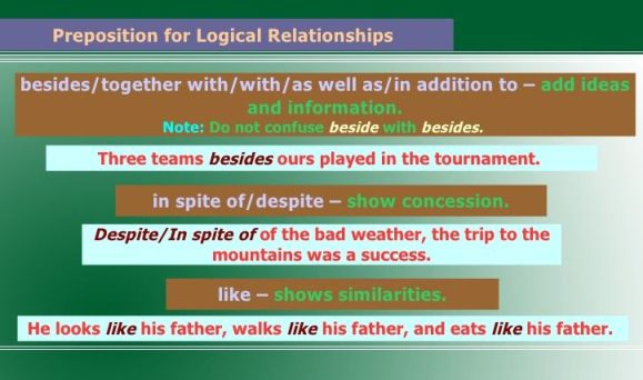 The preposition as another type of functional connective - 5